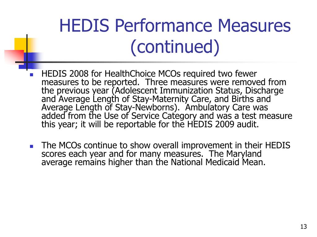 HEDIS 2008 for HealthChoice MCOs required two fewer measures to be reported.  Three measures were removed from the previous year (Adolescent Immunization Status, Discharge and Average Length of Stay-Maternity Care, and Births and Average Length of Stay-Newborns).  Ambulatory Care was added from the Use of Service Category and was a test measure this year; it will be reportable for the HEDIS 2009 audit.