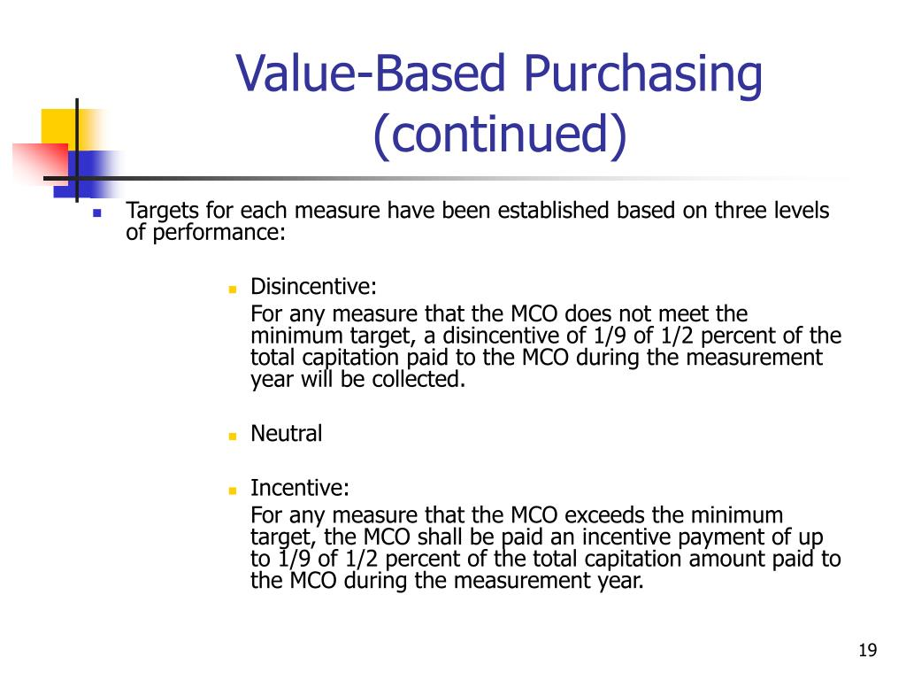 Targets for each measure have been established based on three levels of performance: