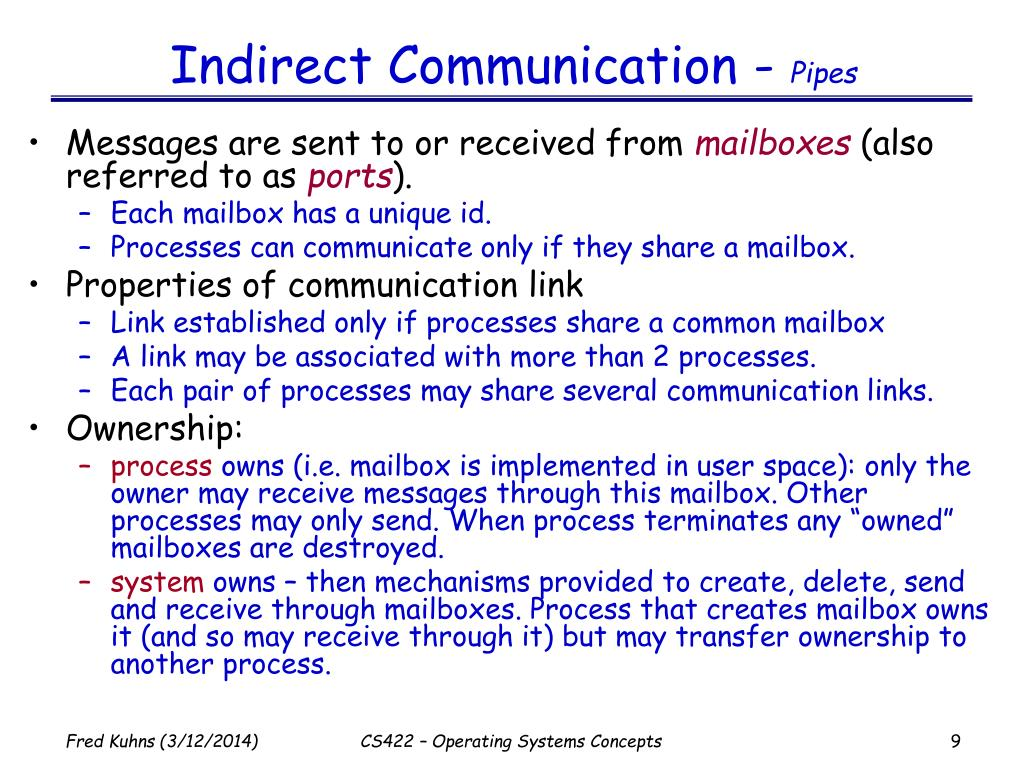 Indirect Communication -