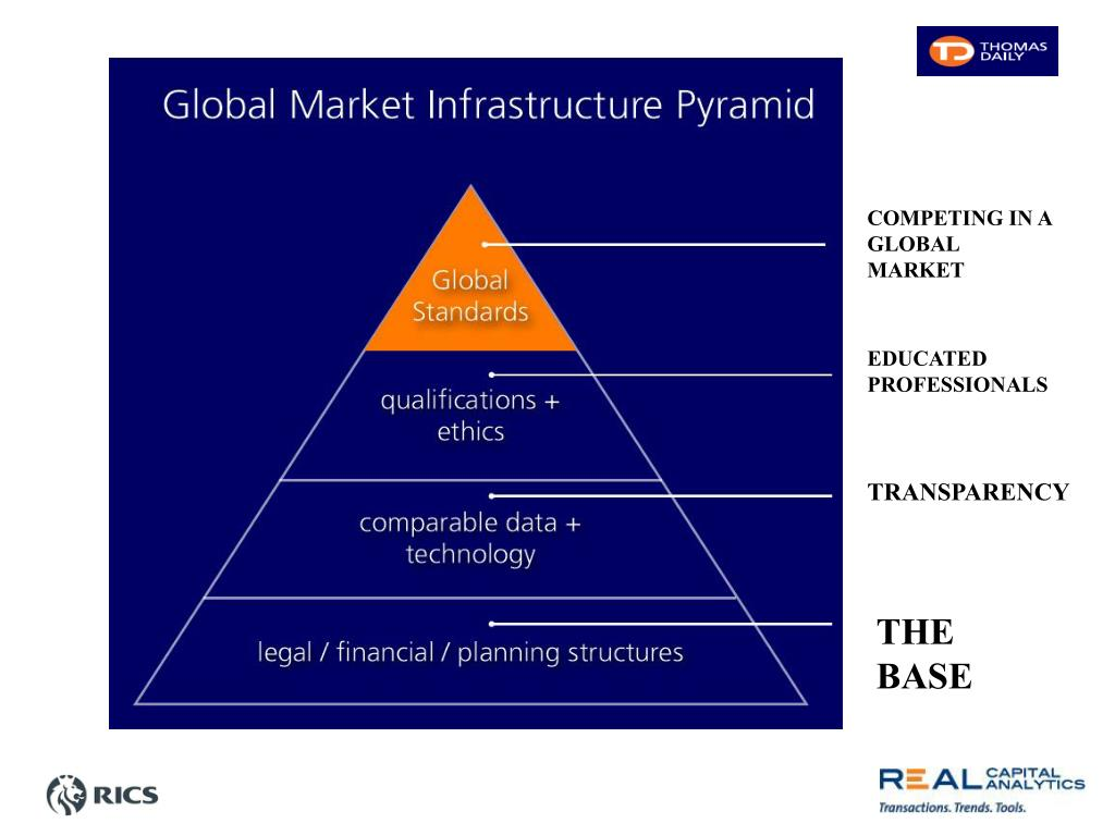 COMPETING IN A GLOBAL MARKET