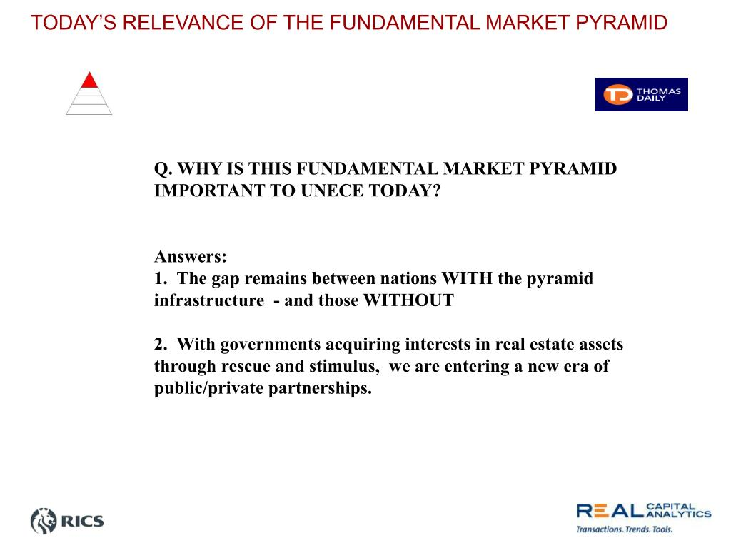 TODAY'S RELEVANCE OF THE FUNDAMENTAL MARKET PYRAMID