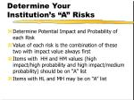 determine your institution s a risks