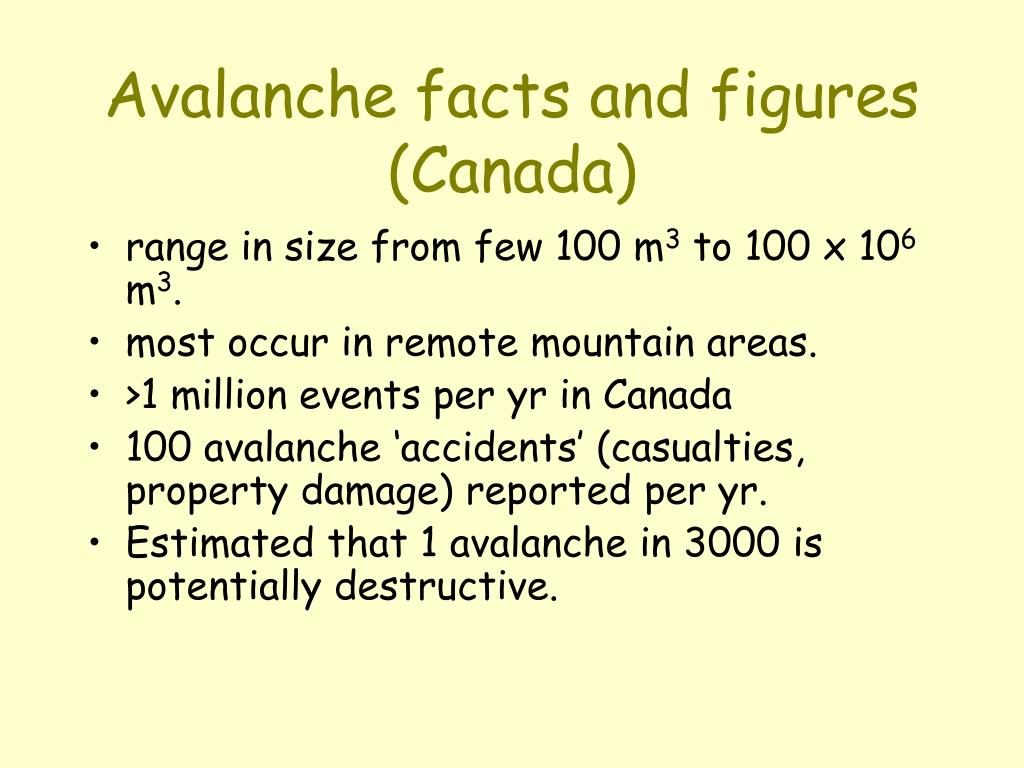 Avalanche facts and figures