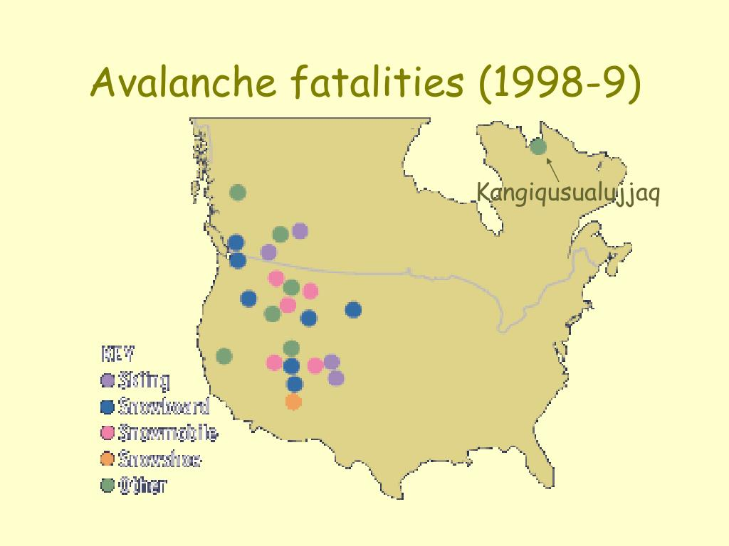 Avalanche fatalities (1998-9)