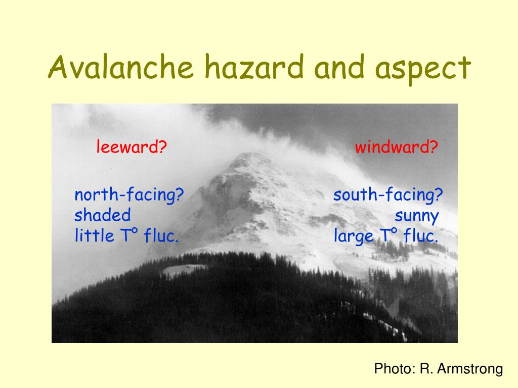 Avalanche hazard and aspect