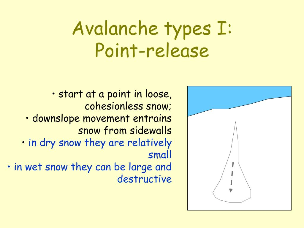 Avalanche types I: