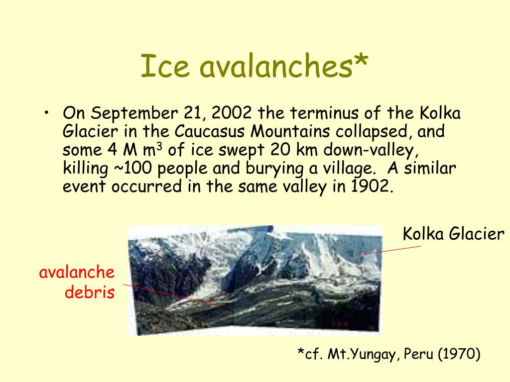 Ice avalanches*