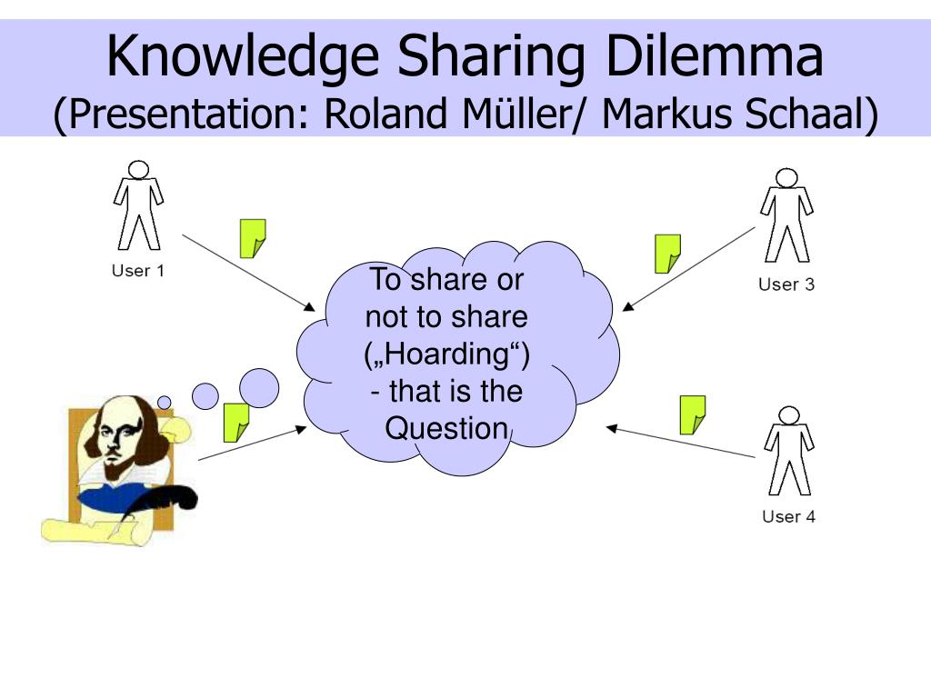 Knowledge Sharing Dilemma