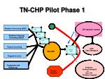 tn chp pilot phase 1