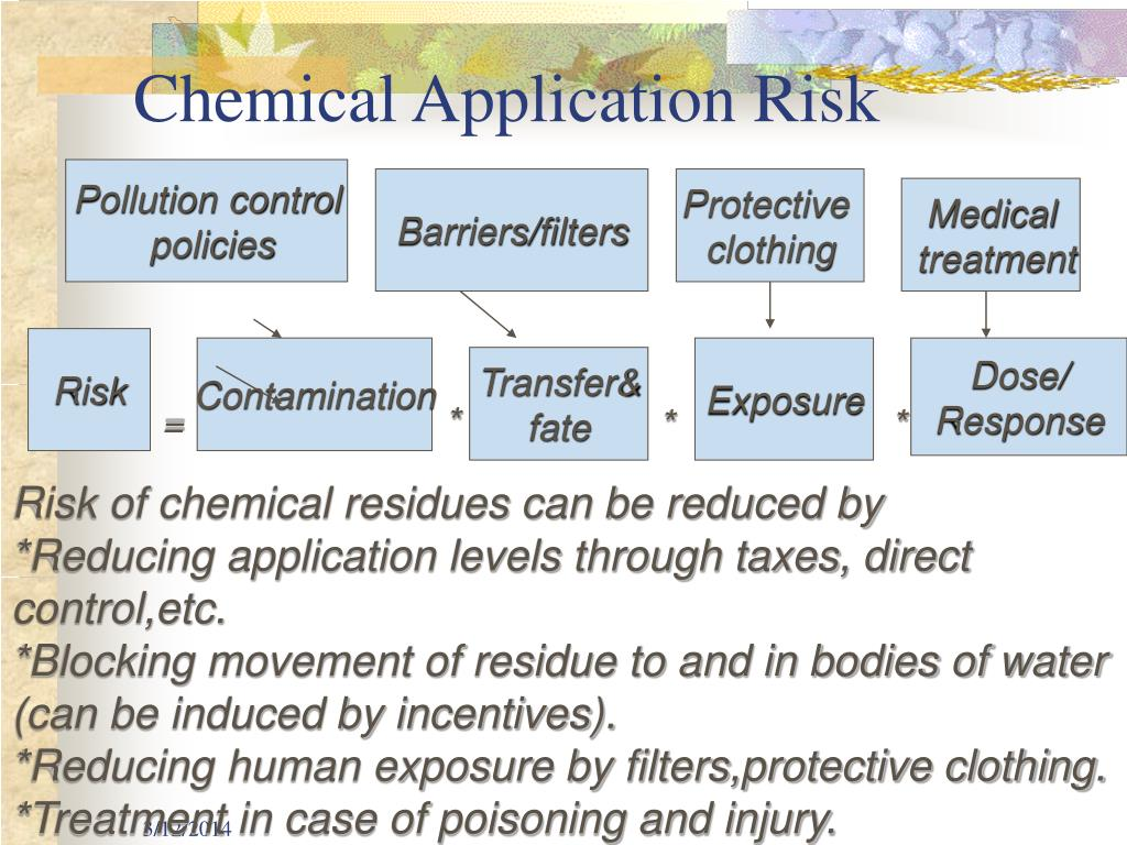 Chemical Application Risk