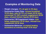 examples of monitoring data