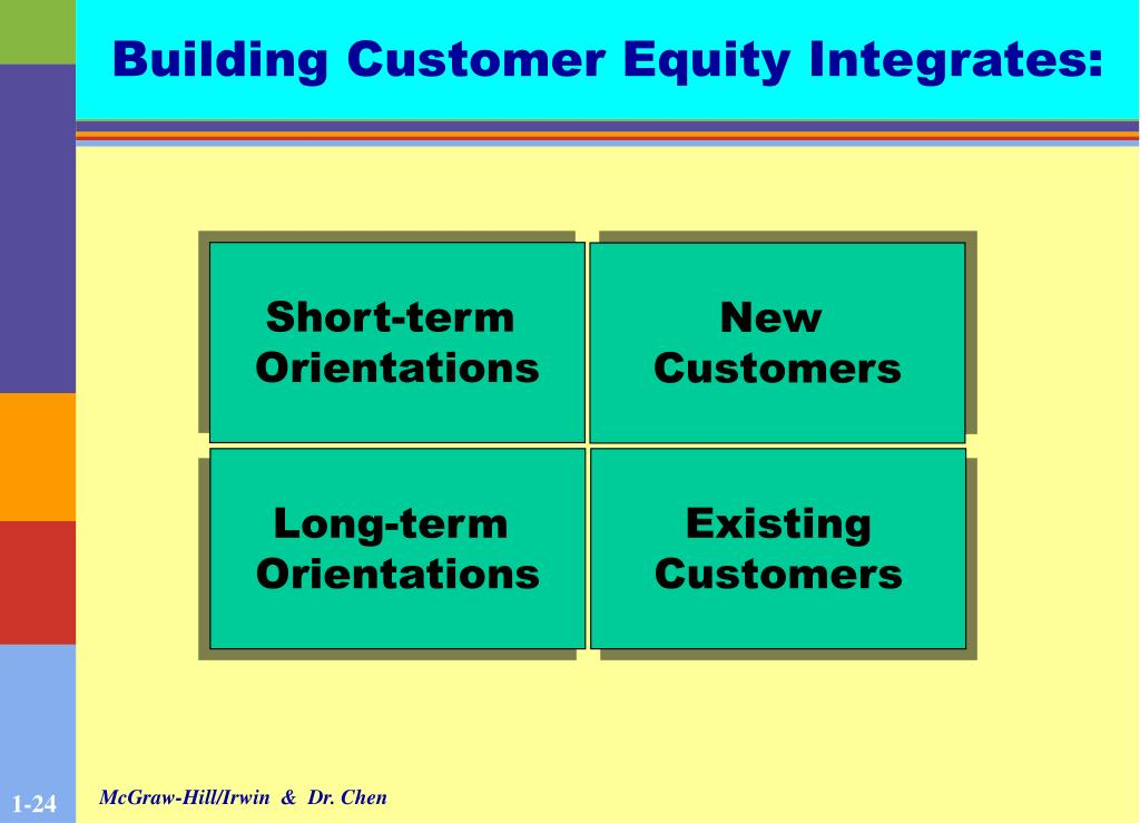 Building Customer Equity Integrates: