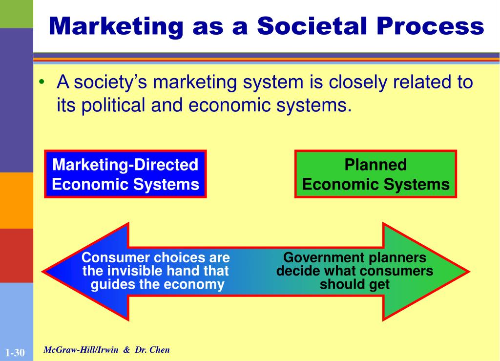 Marketing as a Societal Process