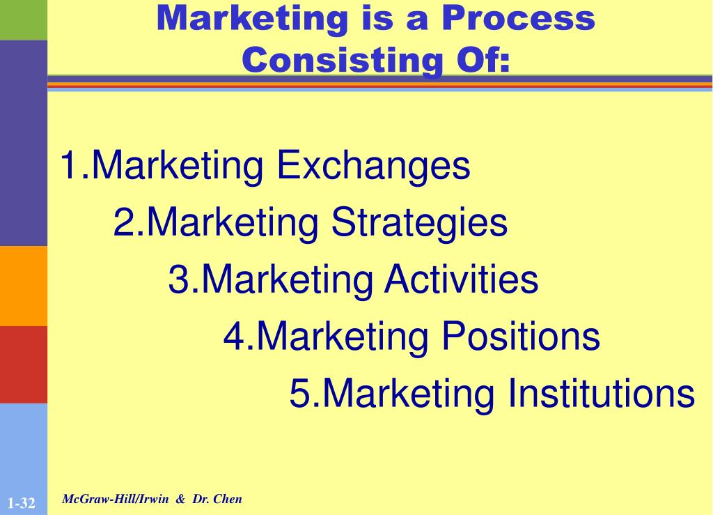 Marketing is a Process