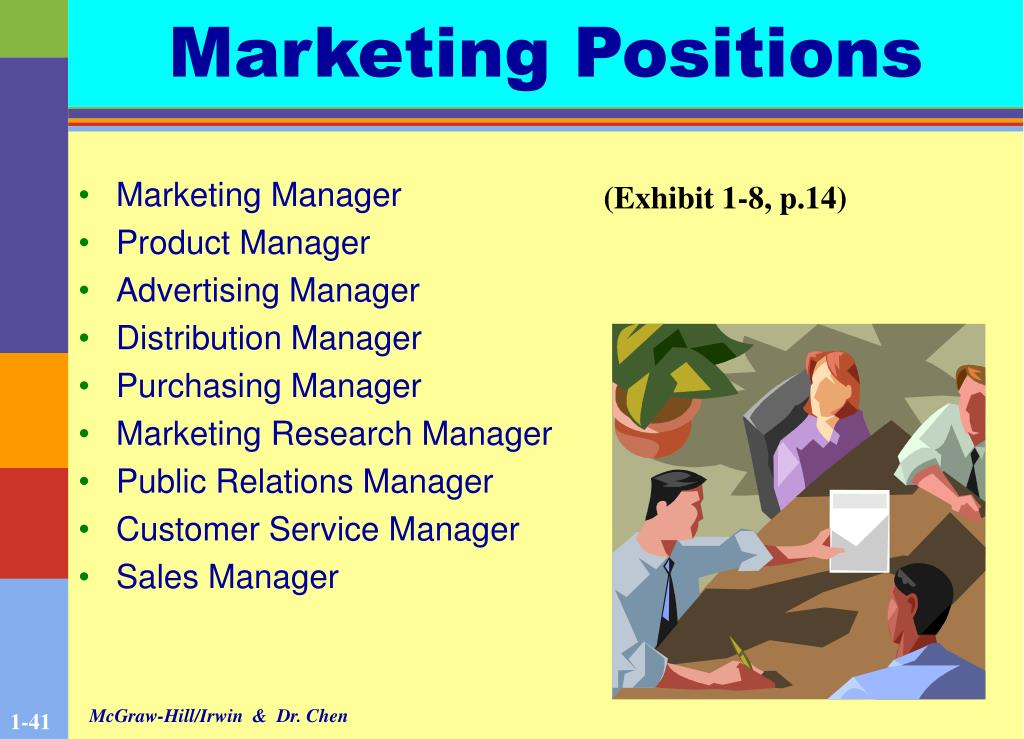 Marketing Positions