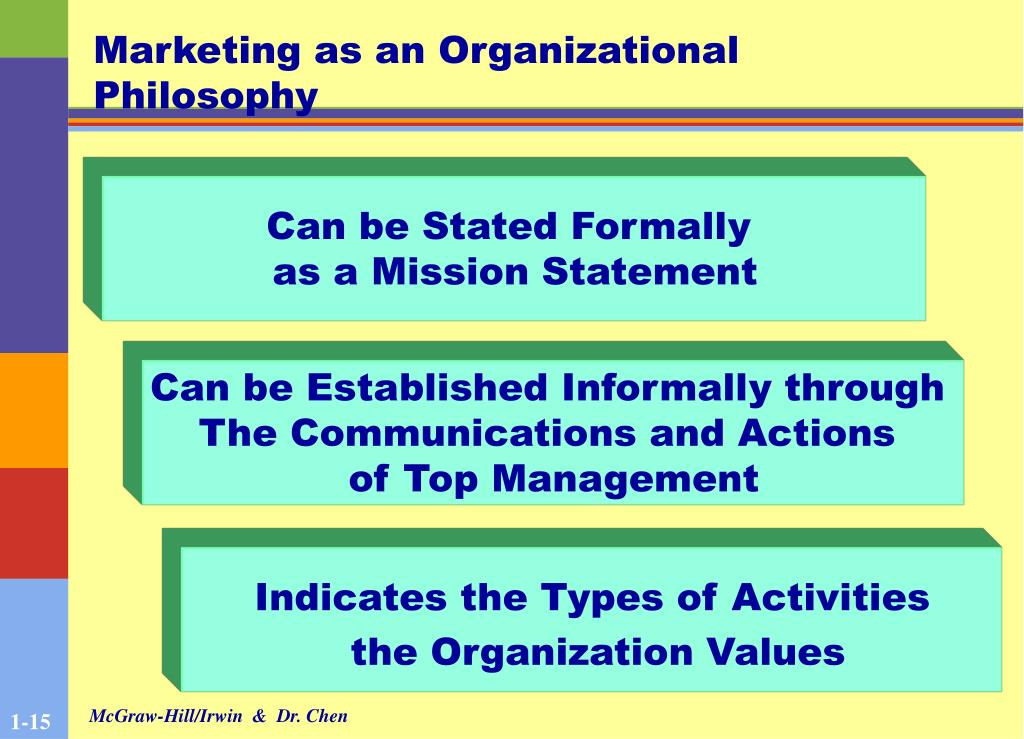 Marketing as an Organizational Philosophy