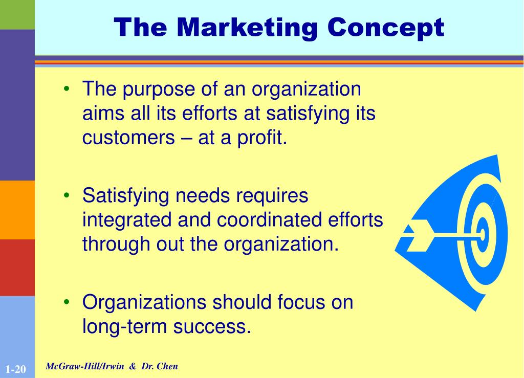 The Marketing Concept