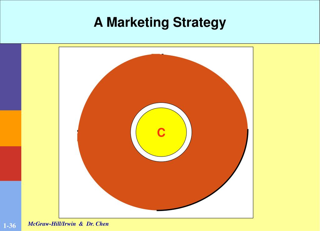 A Marketing Strategy