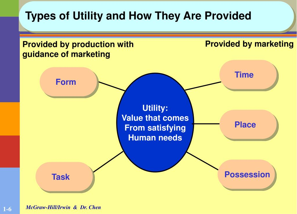 Types of Utility and How They Are Provided
