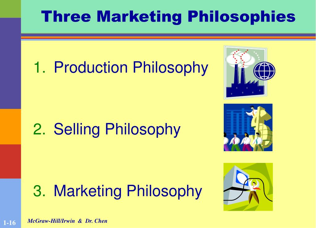 Three Marketing Philosophies