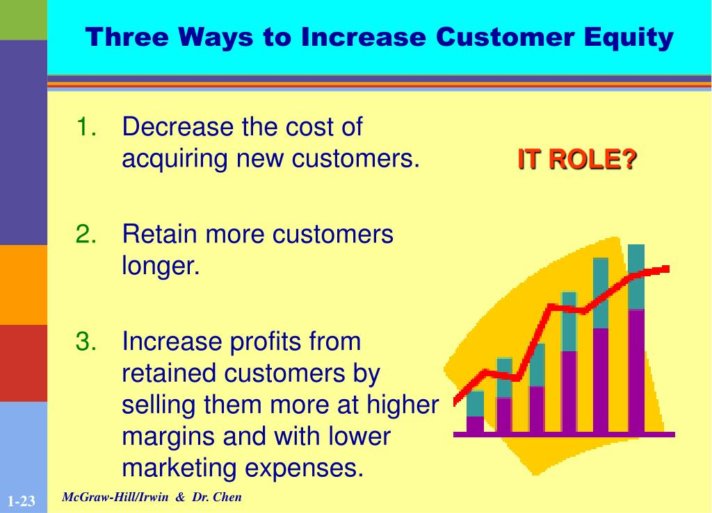 Three Ways to Increase Customer Equity
