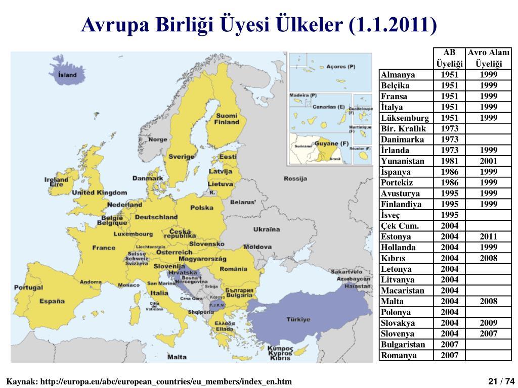 Avrupa Birliği Üyesi Ülkeler (1.1.2011)