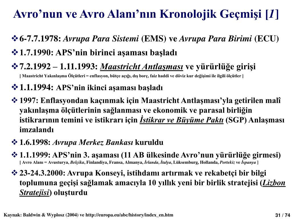 Avro'nun ve Avro Alanı'nın Kronolojik Geçmişi [