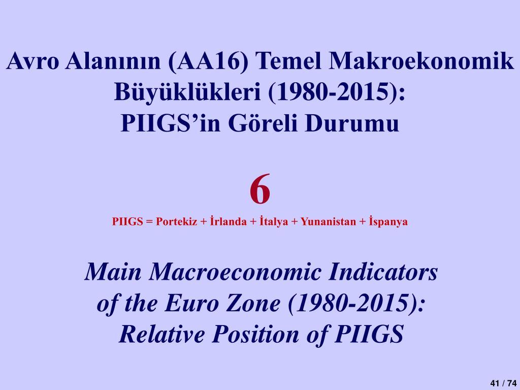 Avro Alanının (AA16) Temel Makroekonomik Büyüklükleri (1980-2015):