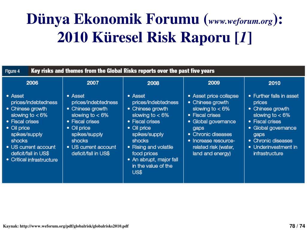 Dünya Ekonomik Forumu (