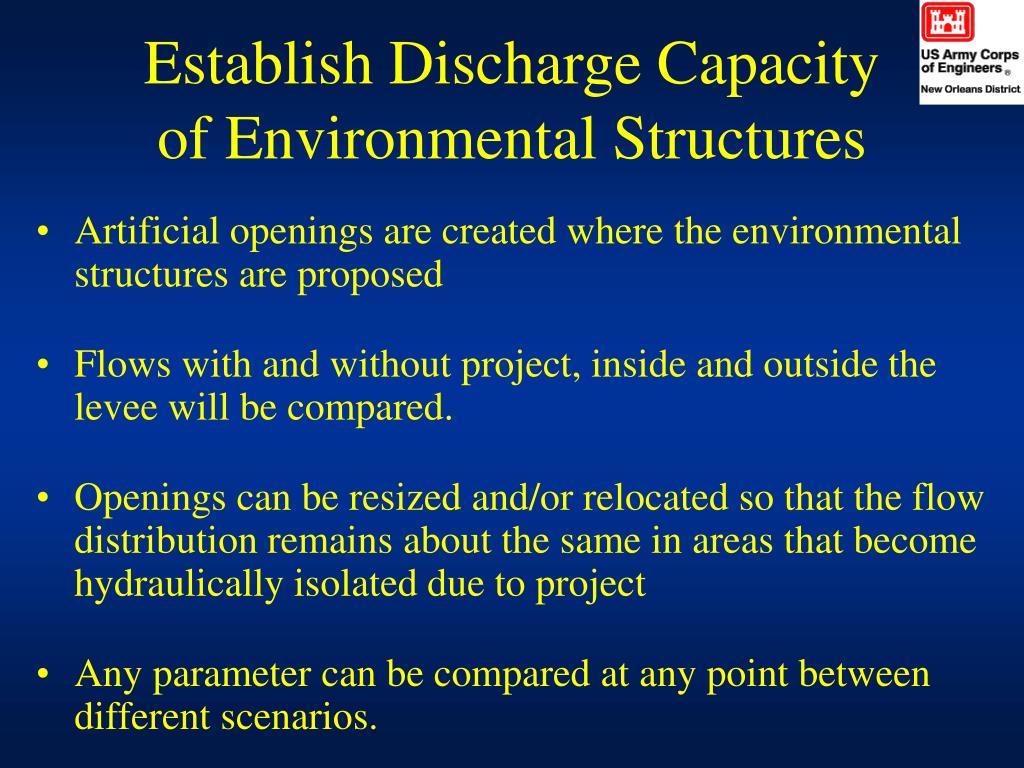 Establish Discharge Capacity