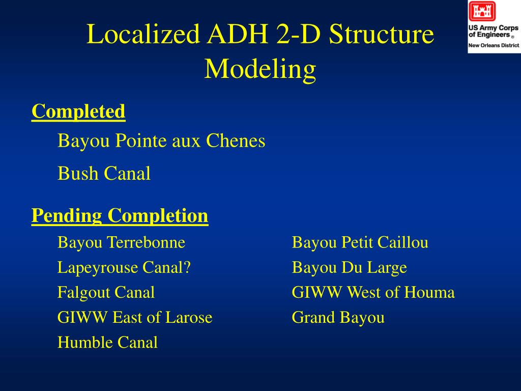 Localized ADH 2-D Structure Modeling