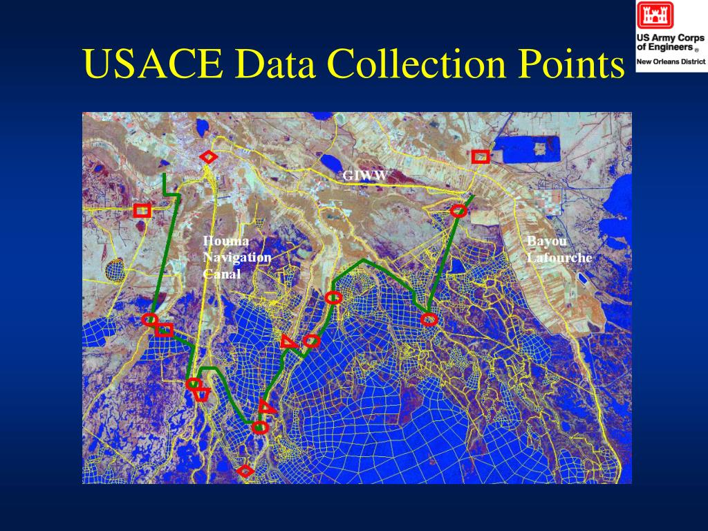 USACE Data Collection Points