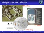 multiple layers of defense