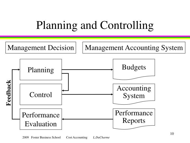 management accounting planning controlling and decision making Management accounting: planning, control and decision making about this course the subject will introduce you to the role that effective accounting management makes within an organization.