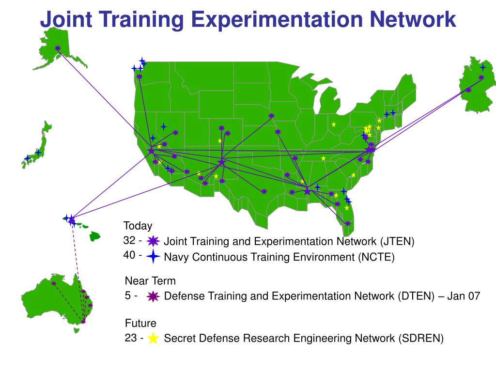 Joint Training Experimentation Network