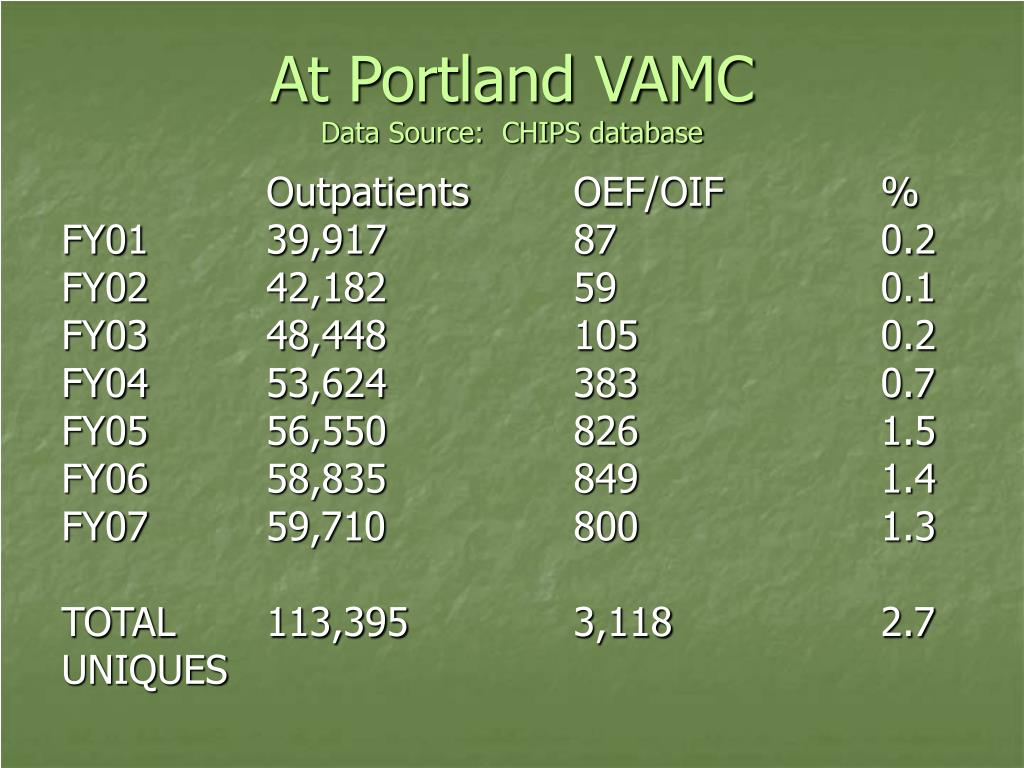 At Portland VAMC