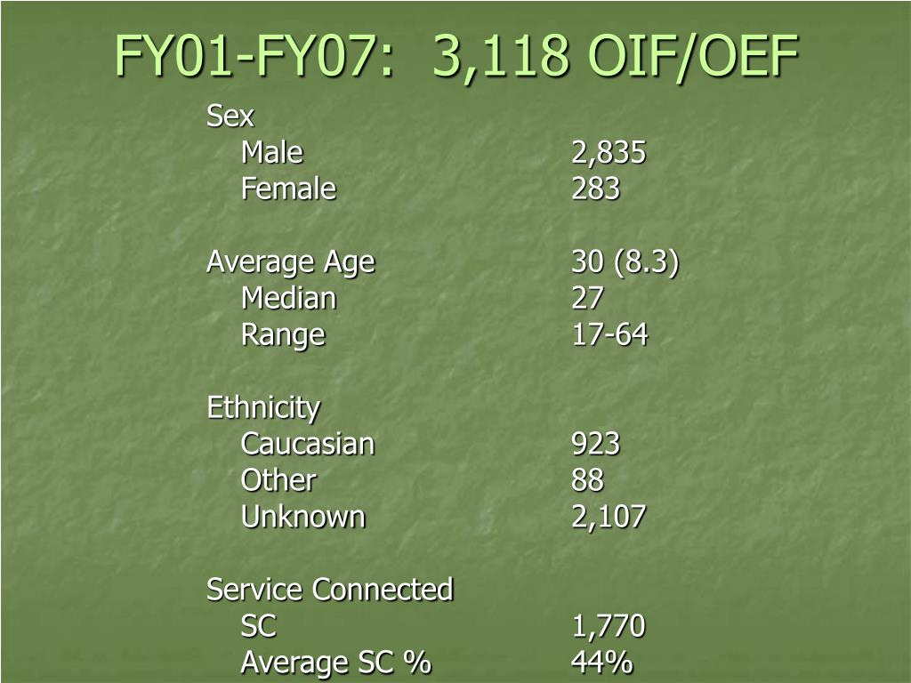 FY01-FY07:  3,118 OIF/OEF