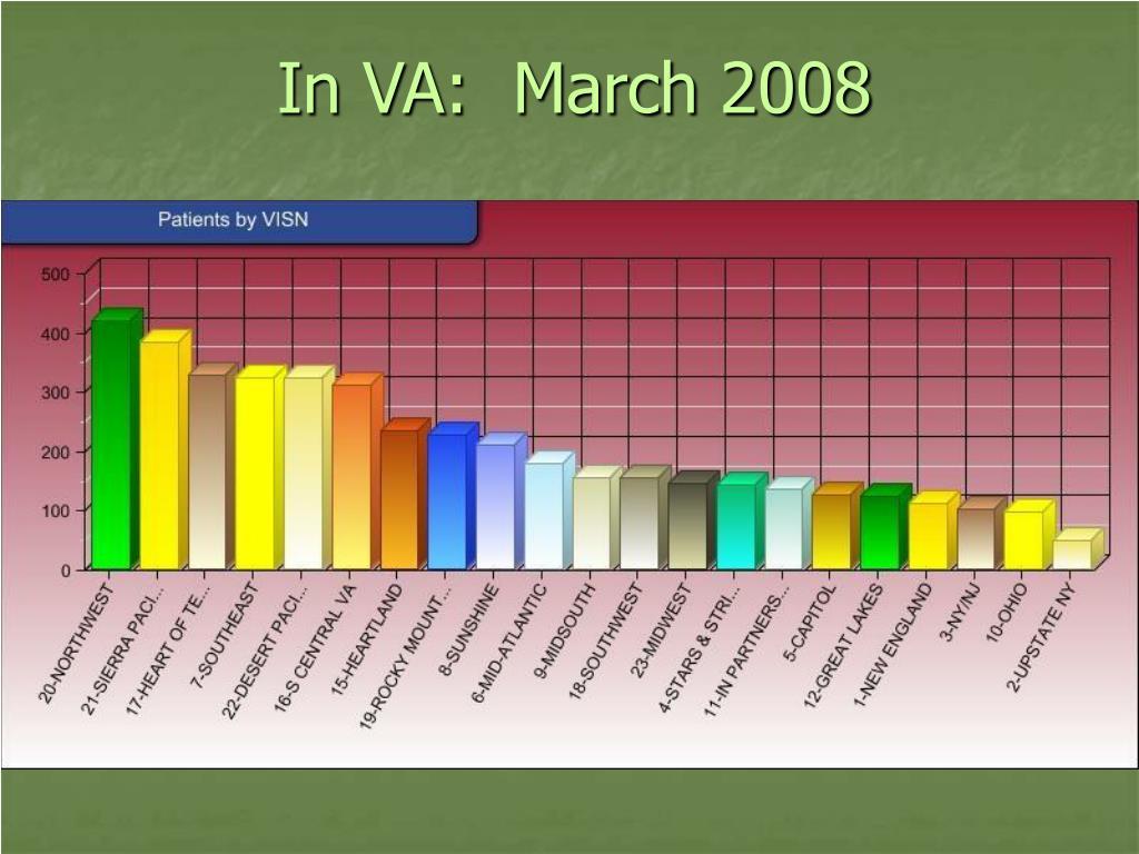In VA:  March 2008