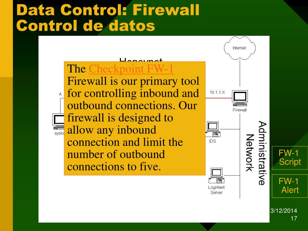 Data Control: Firewall