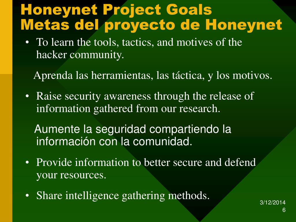 Honeynet Project Goals