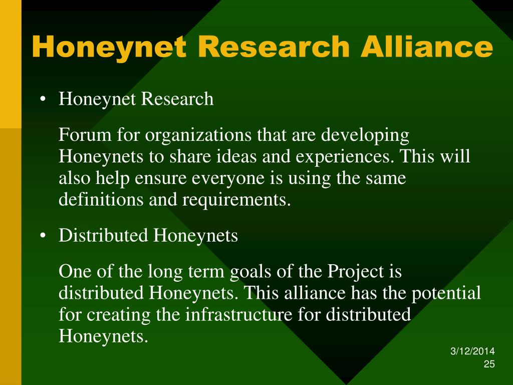 Honeynet Research Alliance
