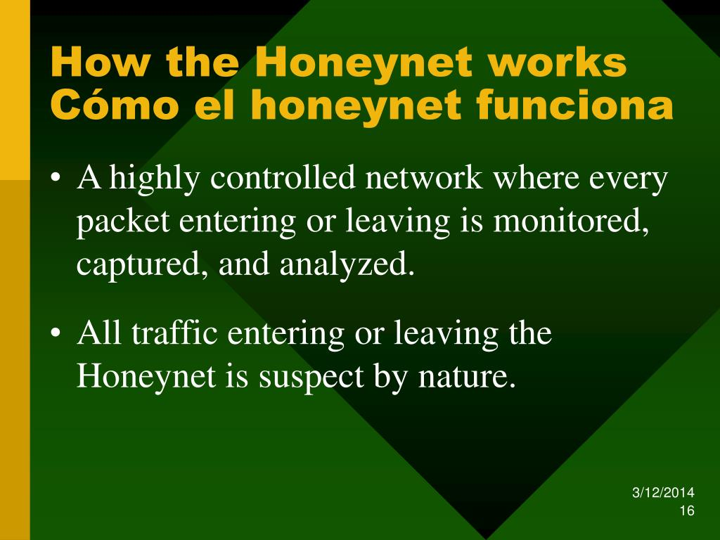 How the Honeynet works