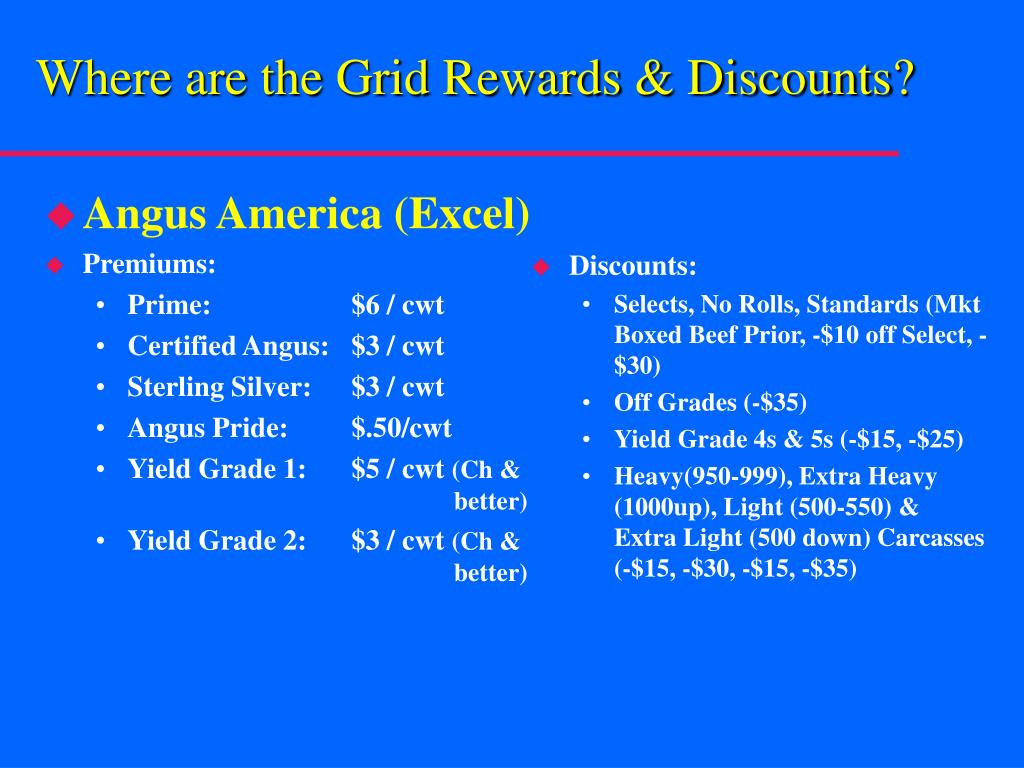 Where are the Grid Rewards & Discounts?
