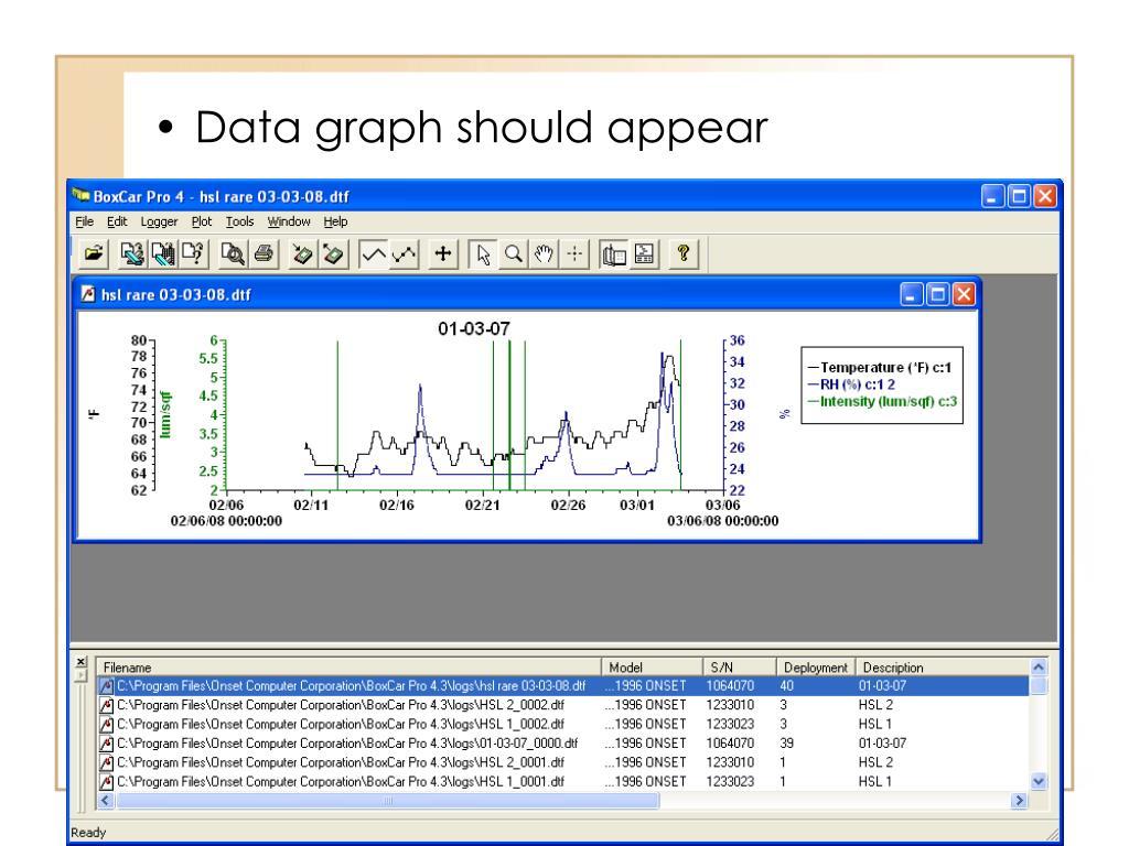 Data graph should appear