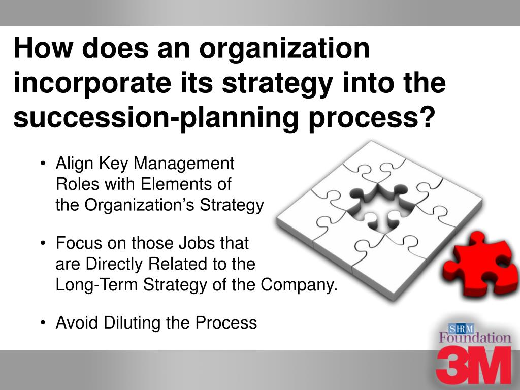 How does an organization incorporate its strategy into the succession-planning process?