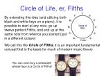 circle of life er fifths