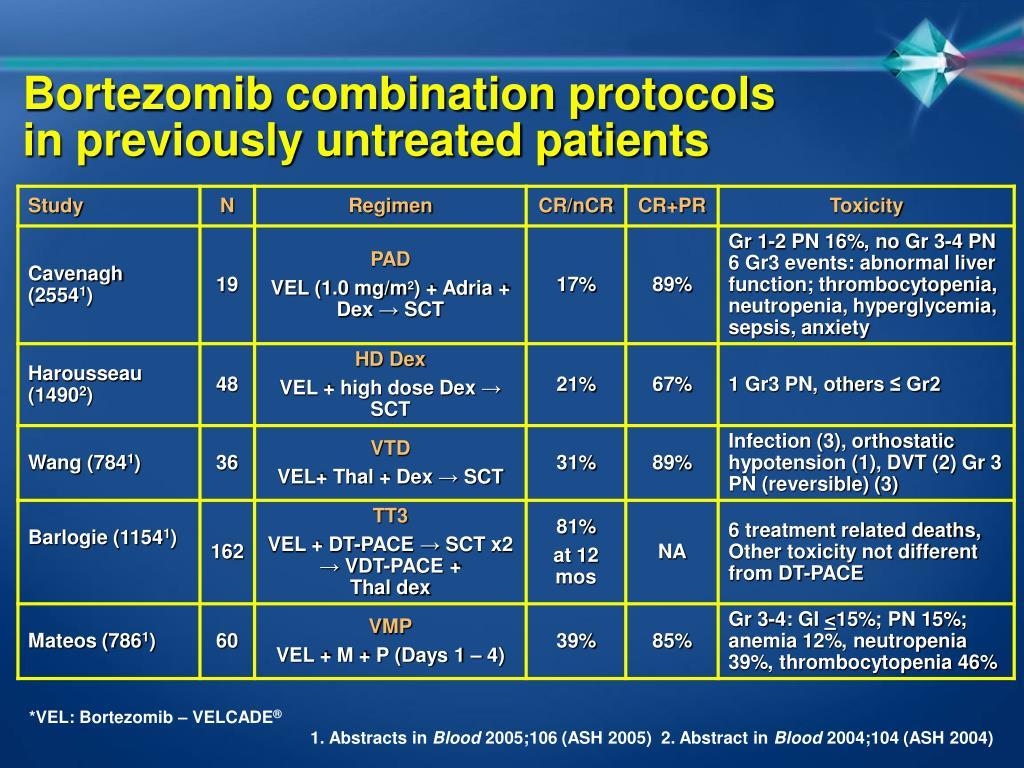 Bortezomib combination protocols