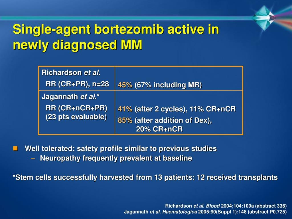 Single-agent bortezomib active in