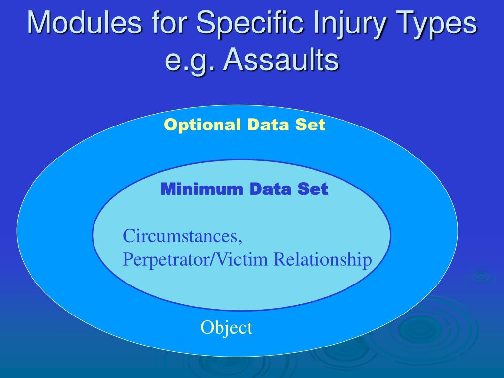 Modules for Specific Injury Types