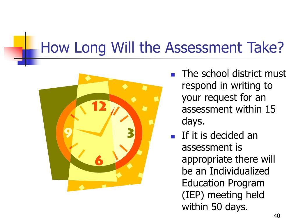 How Long Will the Assessment Take?